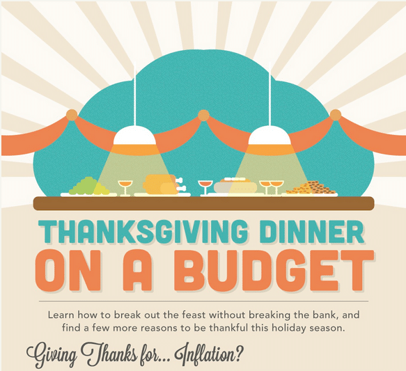 budget Thanksgiving