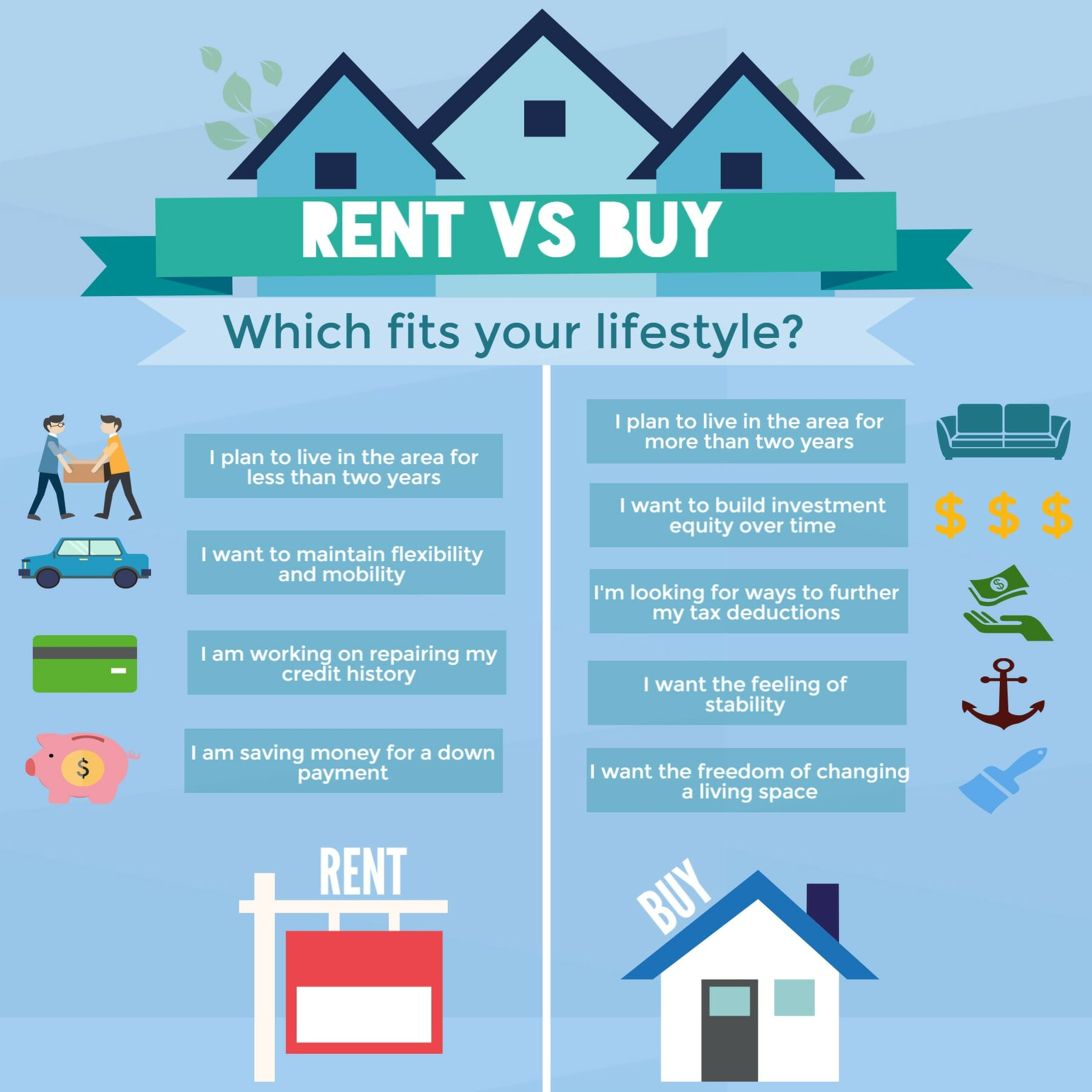 rent-vs-buy-lifestyle