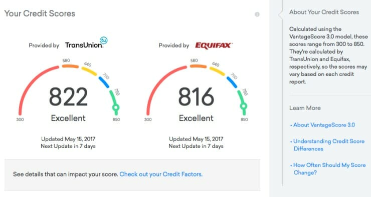 how-to improve-your-credit-karma
