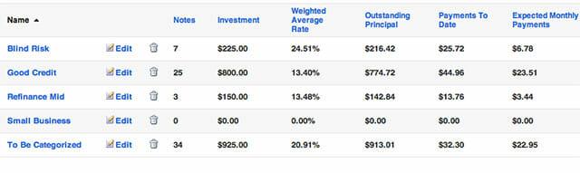 Lending Club portfolio