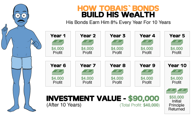 investment-types-infographic