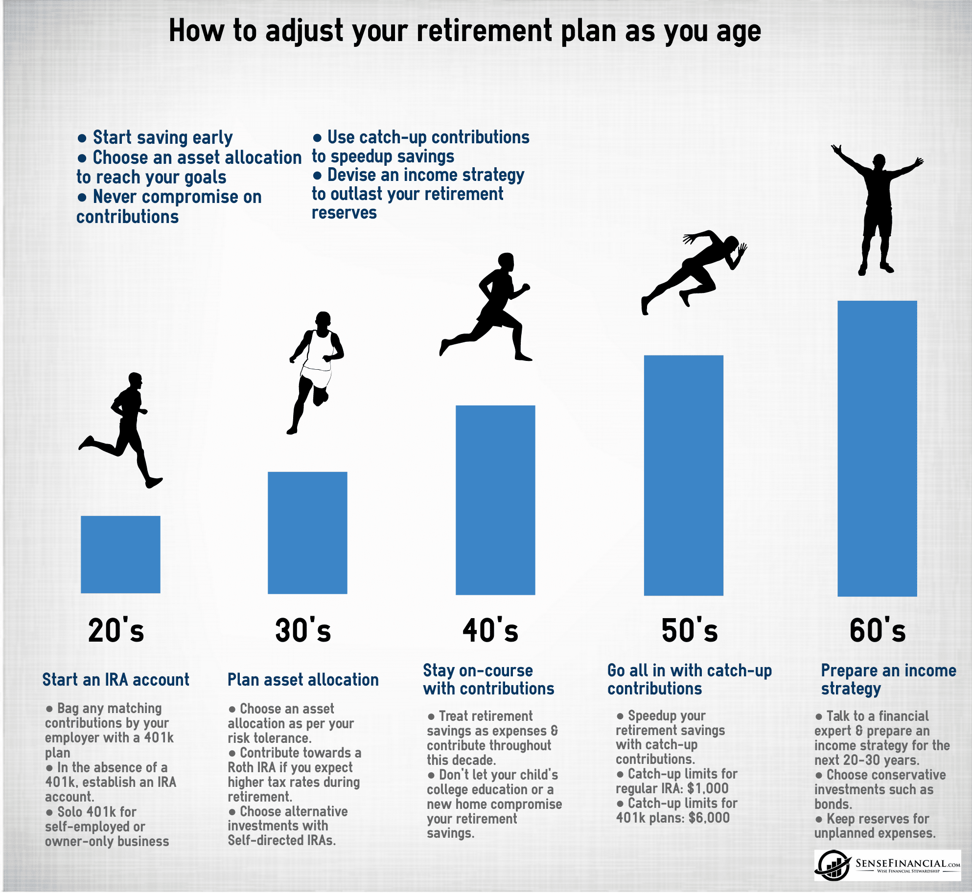 how-to-retire-early-Retirement-planning