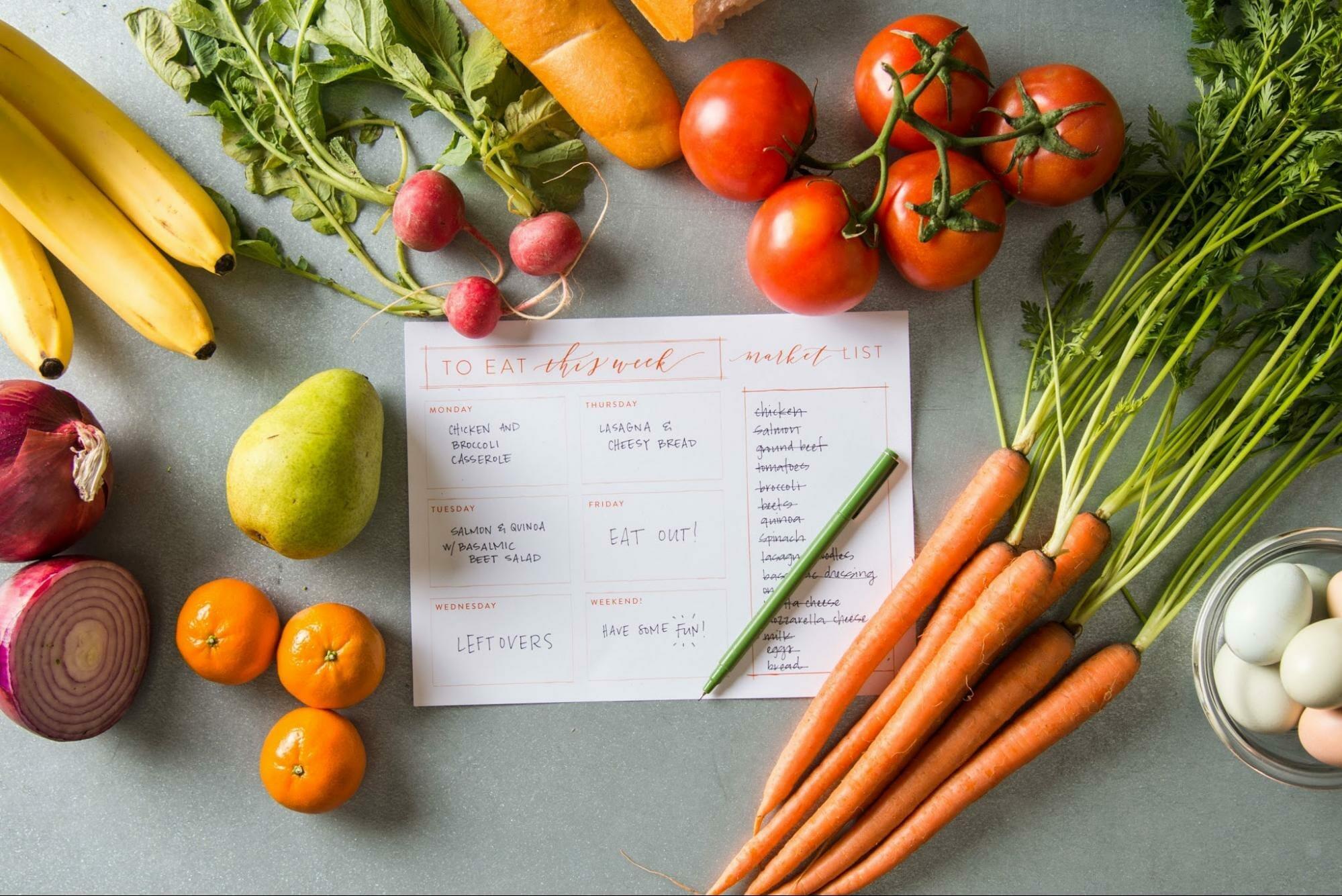 budget-cheap-meals- meal-prep-list
