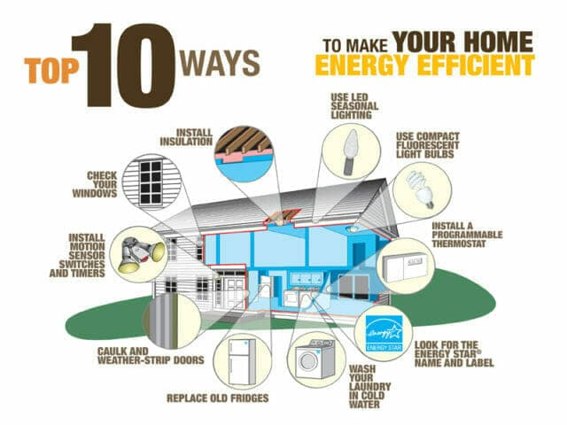 first apartment tips energy saving