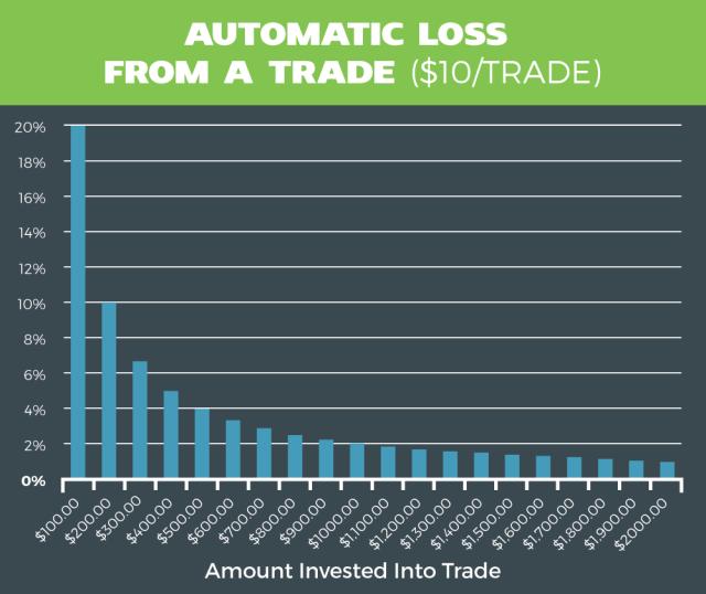 tradeloss_chart