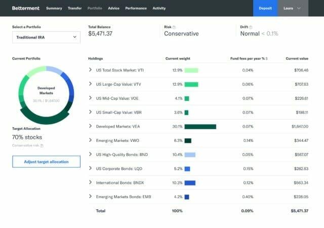 Betterment Review - Portfolio Breakdown