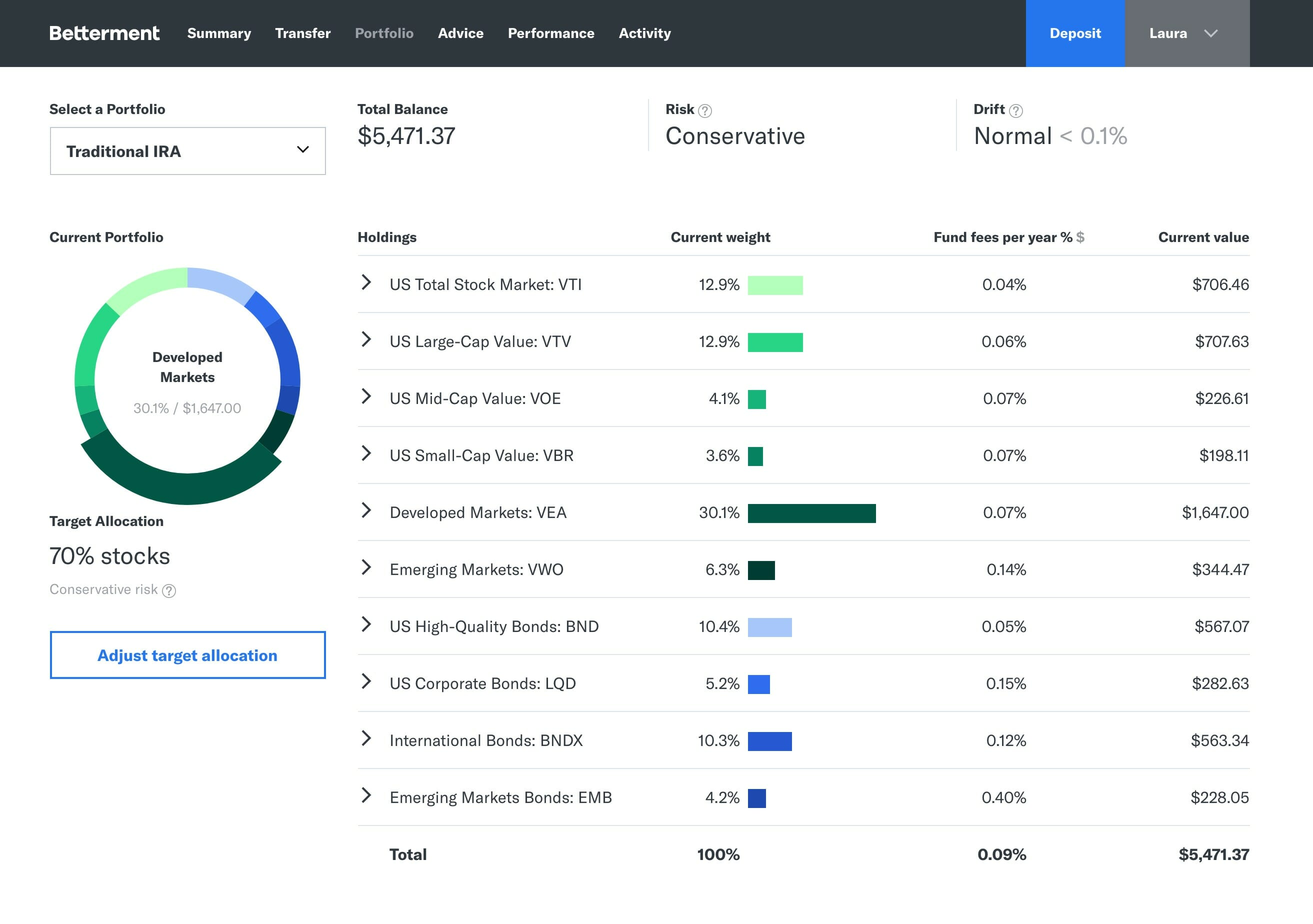 Betterment Review - Portfolio Breakdown