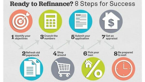 debt-refinance-steps