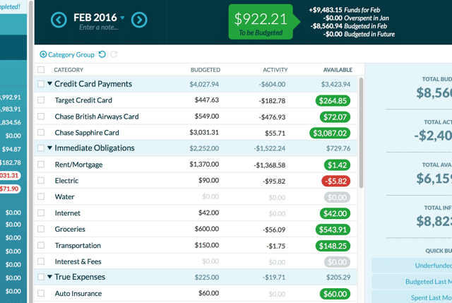 YNAB vs. Mint
