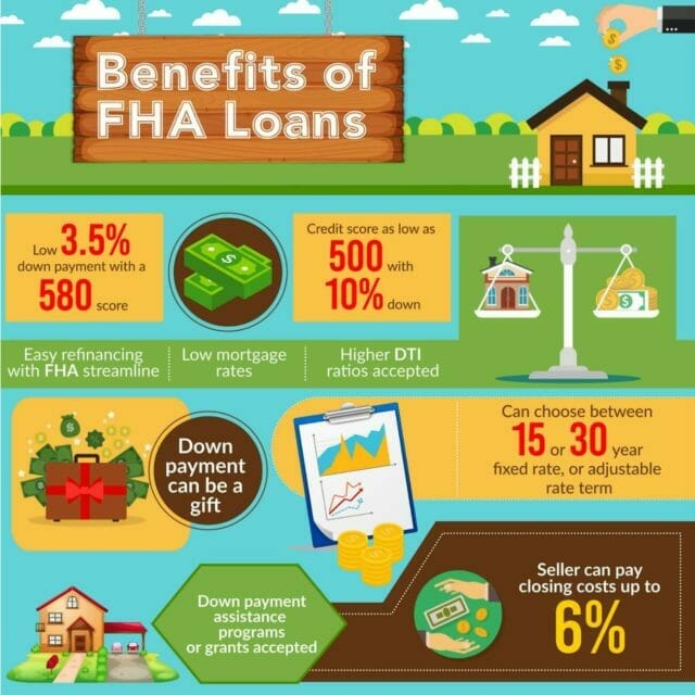 how-to-buy-a house-fha-loan