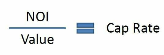 cap rate calculation