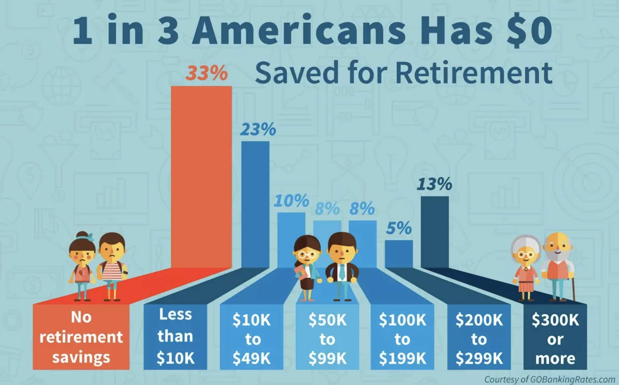 how-to-stop-spending-money-retirement