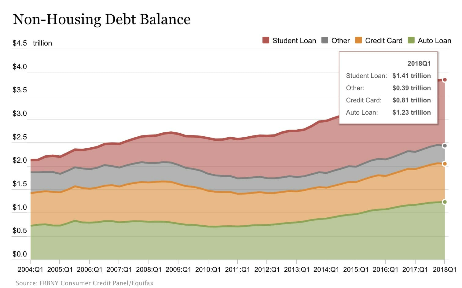economy-check-in-debt