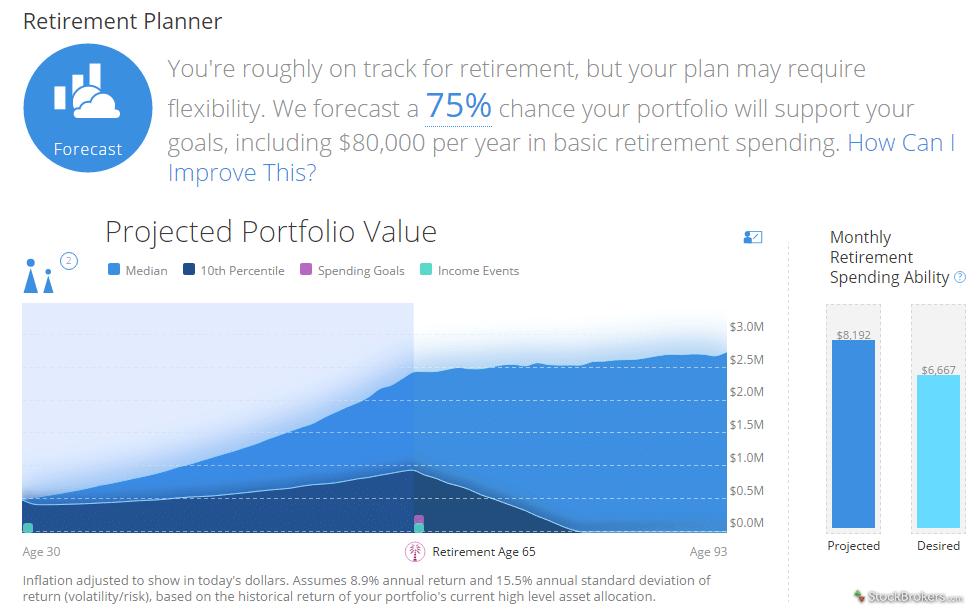 personal capital app retirement tool