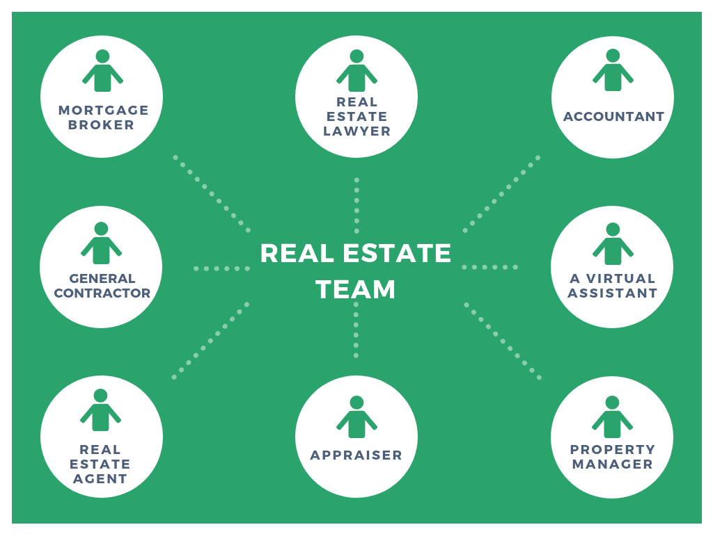 real-estate-tips-team