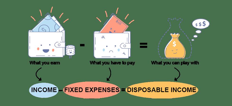 discretionary- income