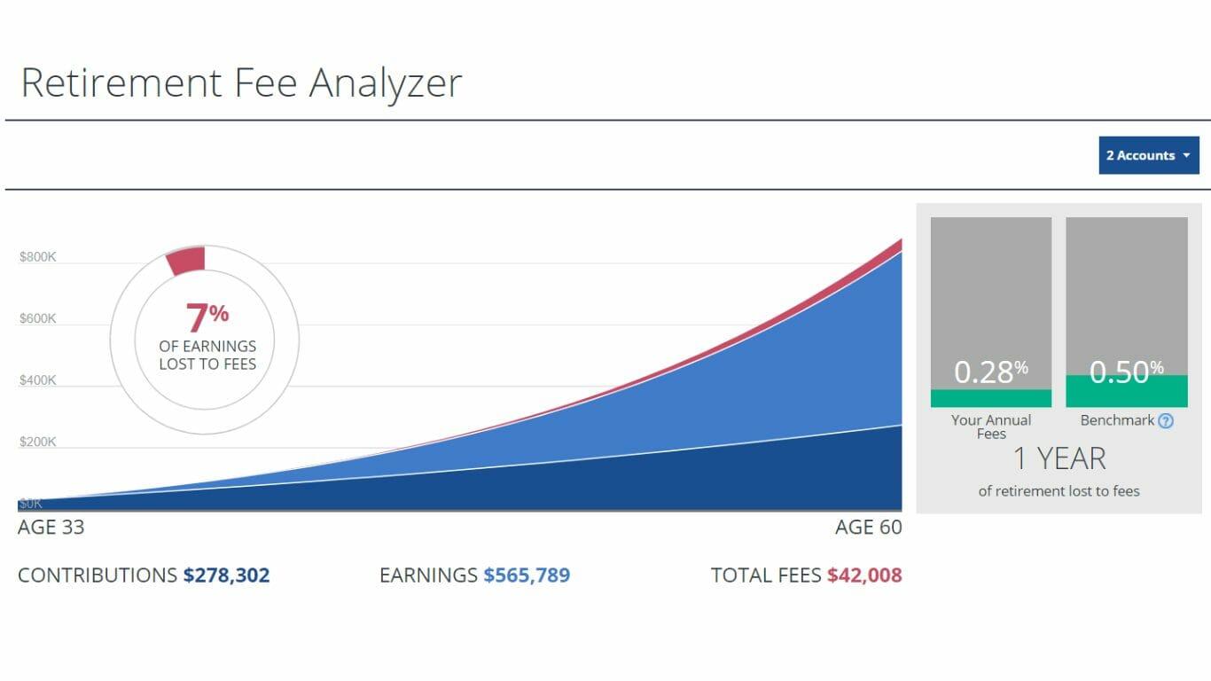 Personal Capital retirement fee analyzer.
