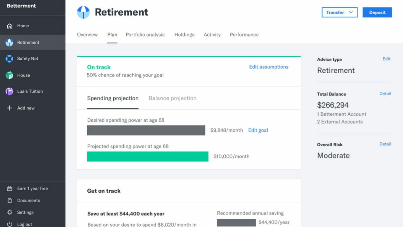 A Betterment retirement goal page, with the Plan tab selected to show where you are now vs. where you want to be.