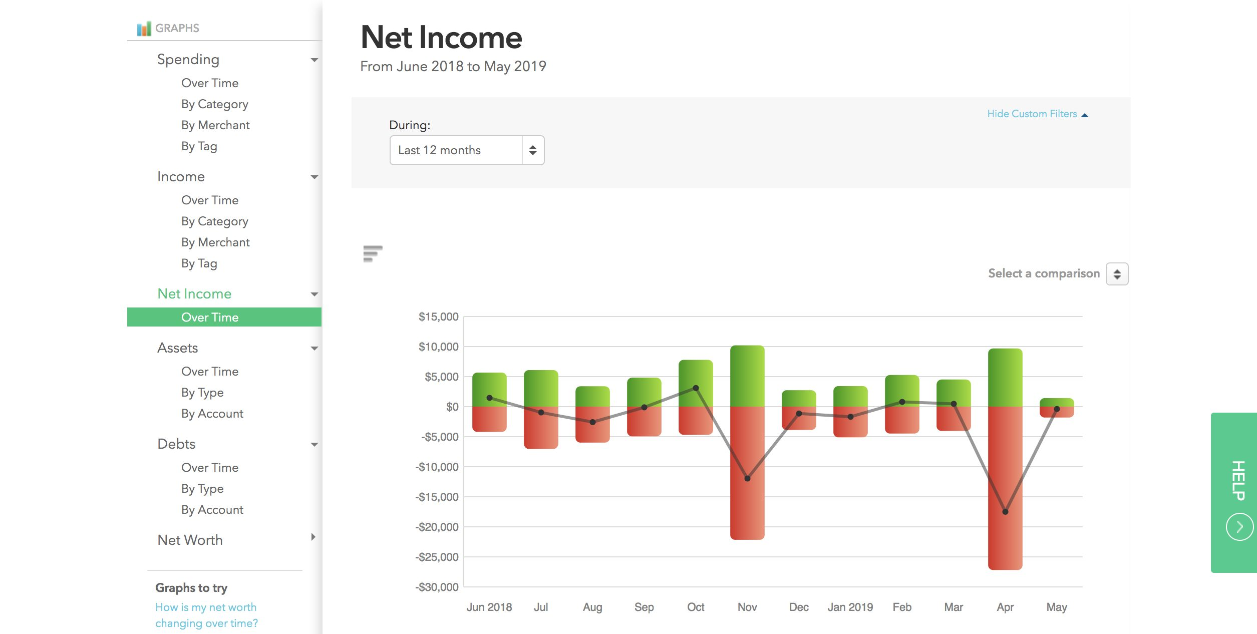 Mint showing your net income.