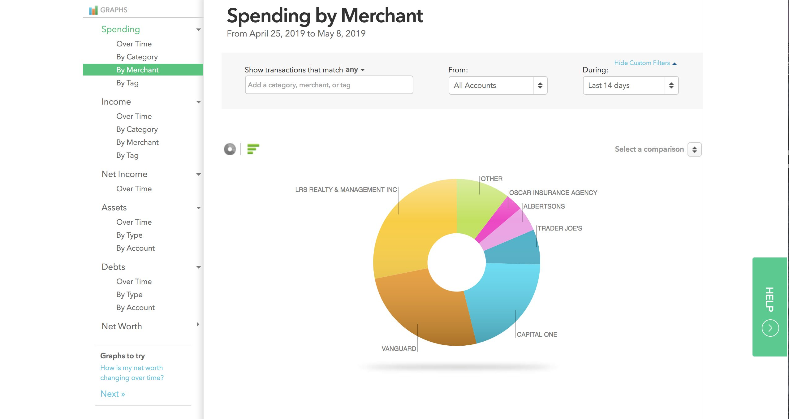 Mint expenses by merchant