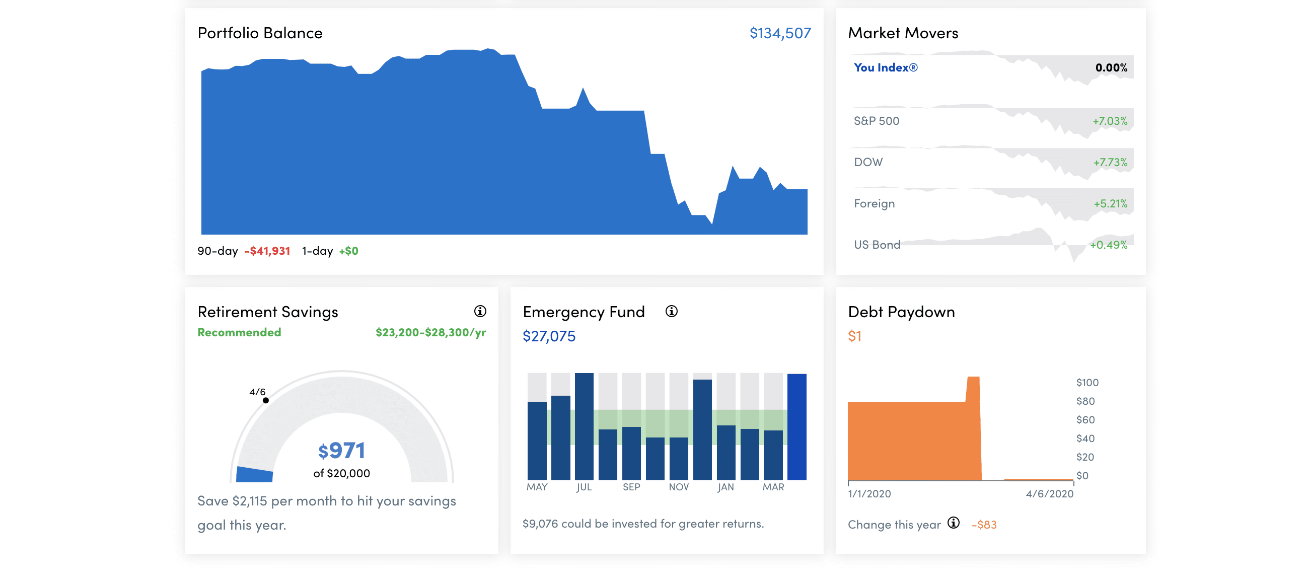 dashboard personal capital
