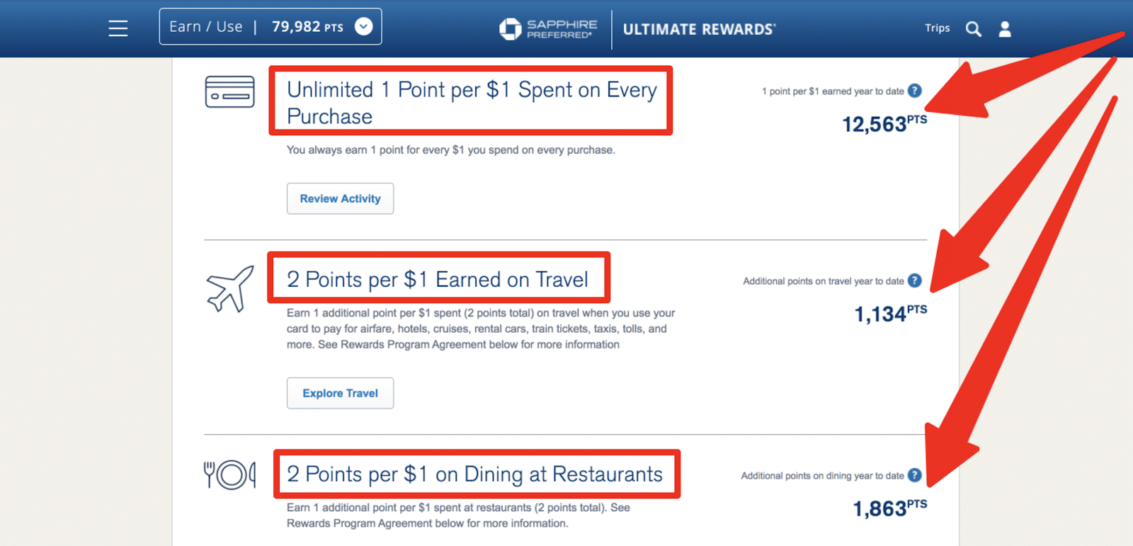 2x points vs 1x points comparison