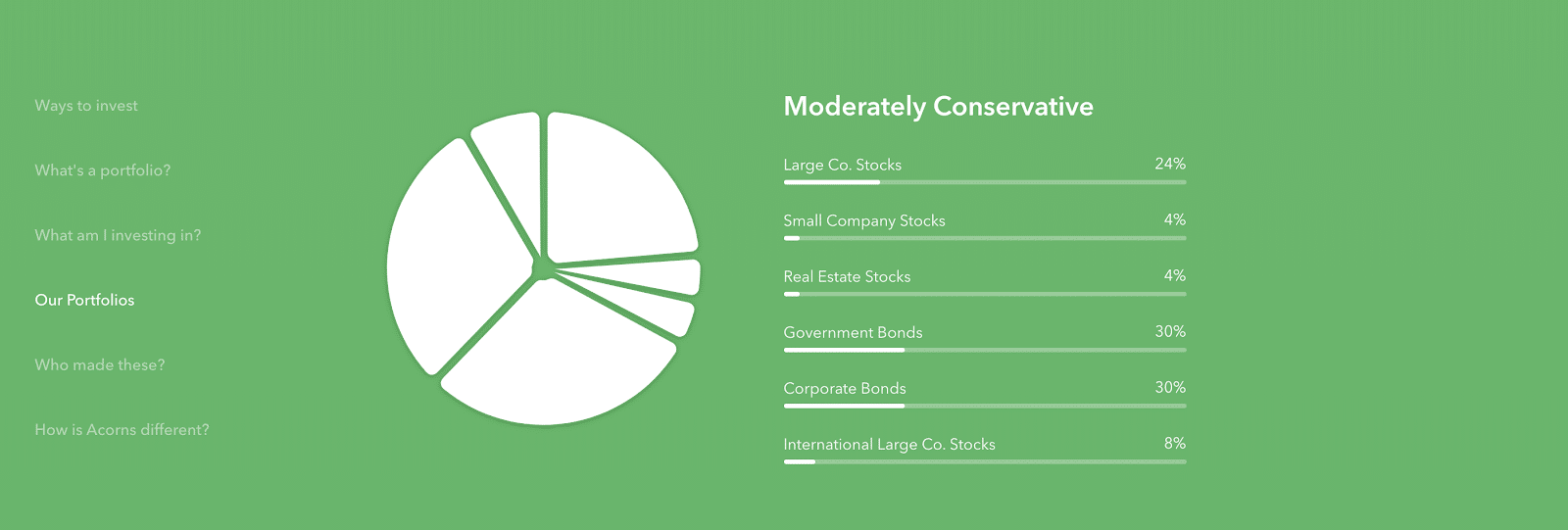 acorns conservative allocation portfolio