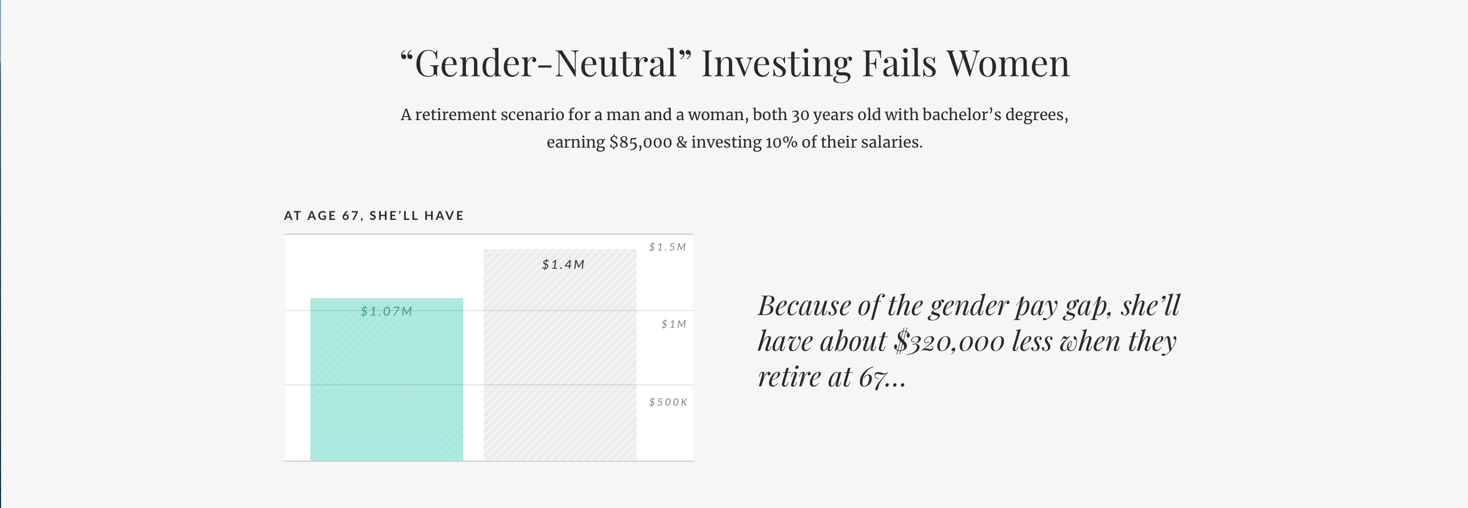 Investment-Gender-Gap