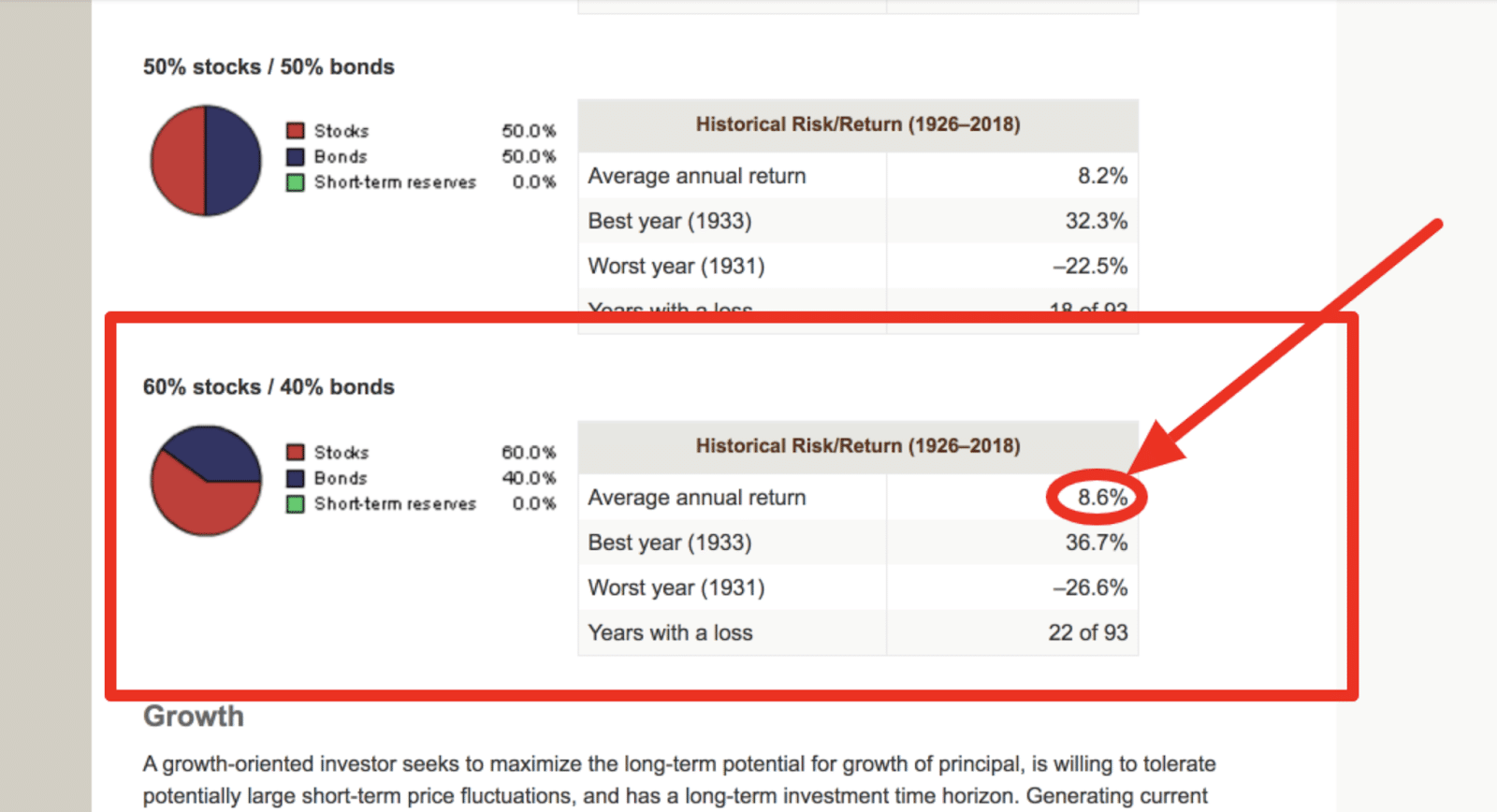 60/40 returns - permanent portfolio