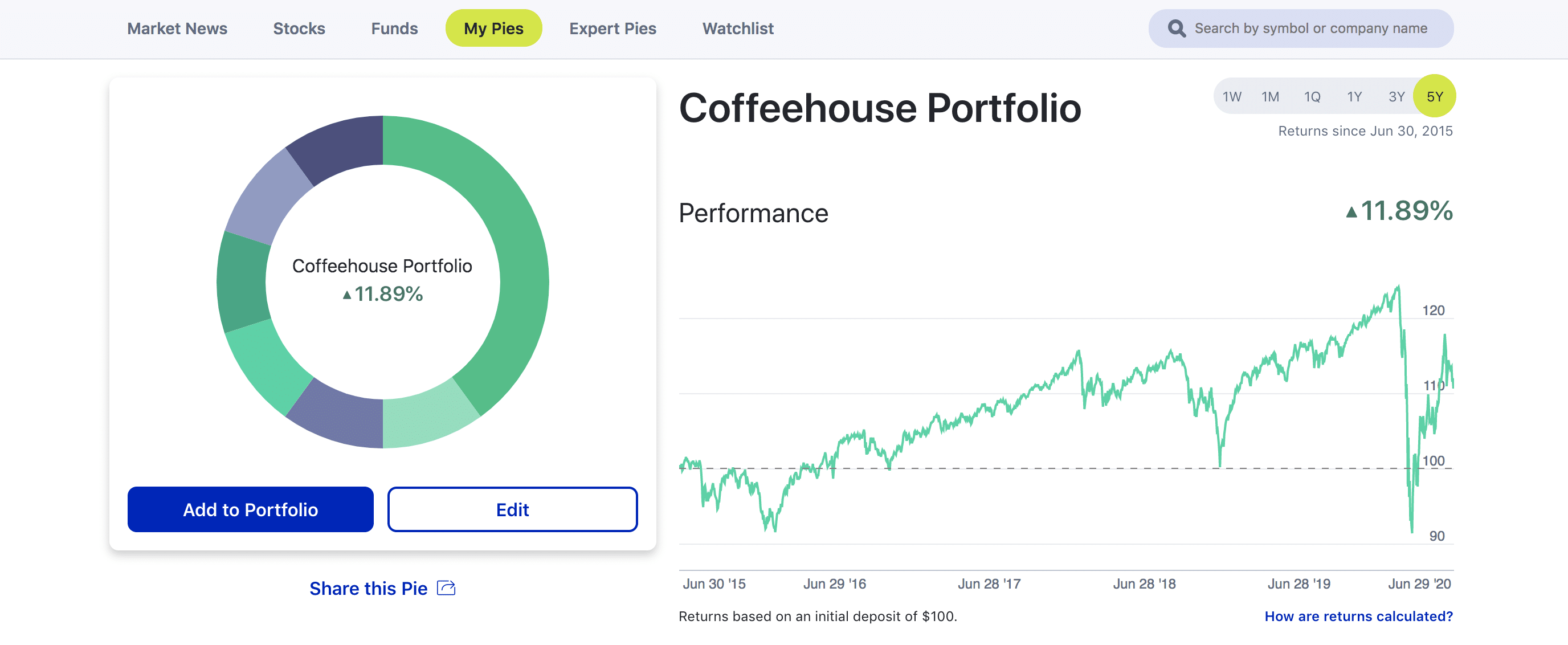coffeehouse-portfolio using M1