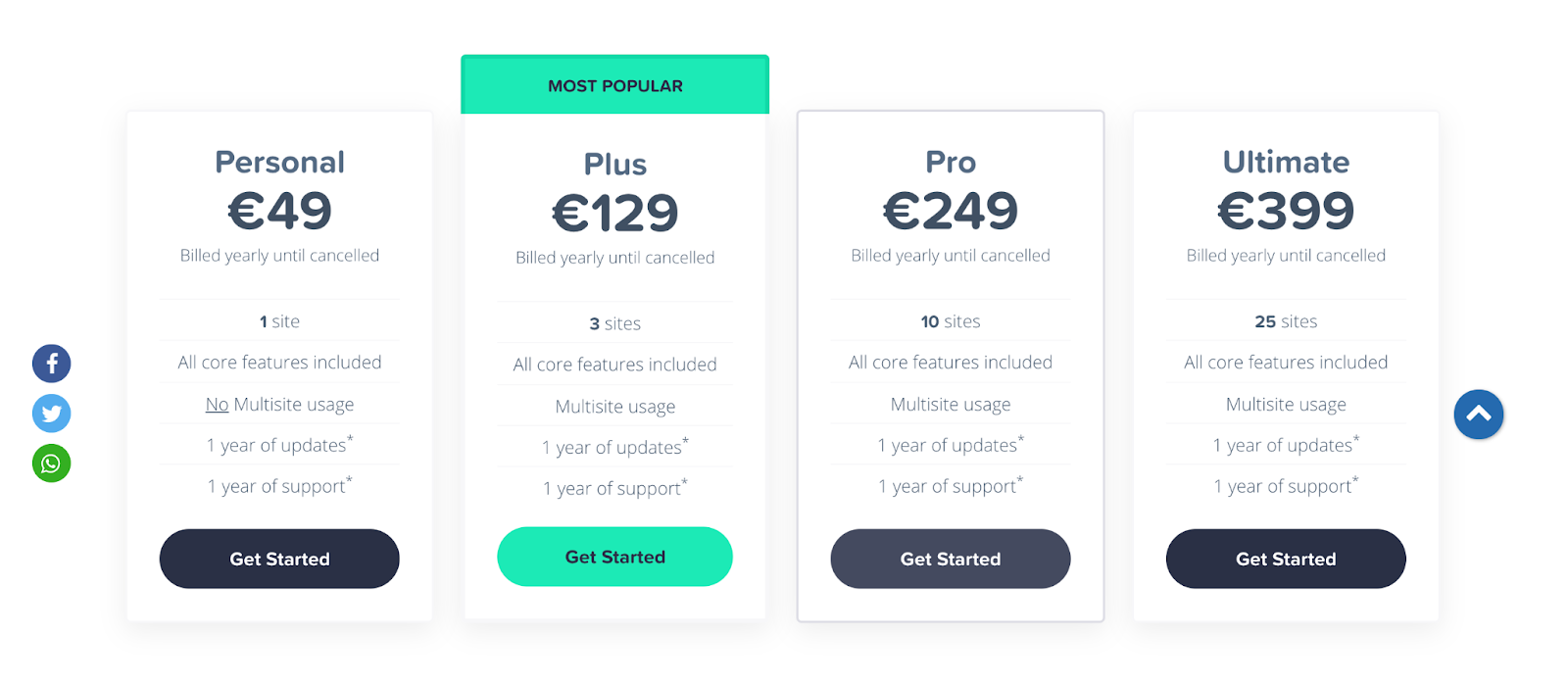 aawp pricing page